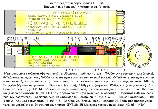 прб-40 инструкция